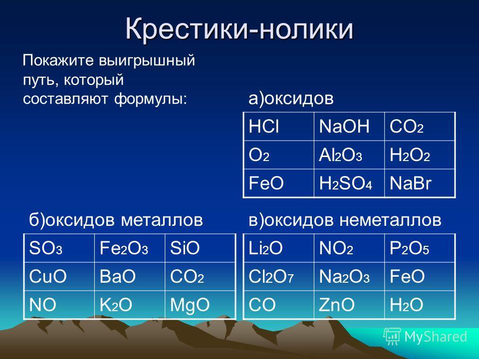 Крестики-нолики Покажите выигрышный путь, который составляют формулы: а)оксидов HClNaOHCO 2 O2O2 Al 2 O 3 H2O2H2O2 FeOH 2 SO 4 NaBr б)оксидов металлов SO 3 Fe 2 O 3 SiO CuOBaOCO 2 NOK2OK2OMgO в)оксидов неметаллов Li 2 ONO 2 P2O5P2O5 Cl 2 O 7 Na 2 O 3