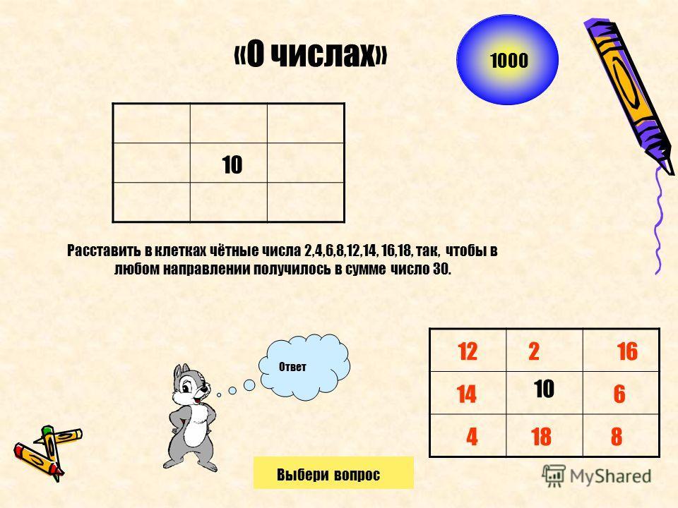 1000 «О числах» 10 Расставить в клетках чётные числа 2,4,6,8,12,14, 16,18, так, чтобы в любом направлении получилось в сумме число 30. 10 Ответ 12216 14 418 6 8 Выбери вопрос