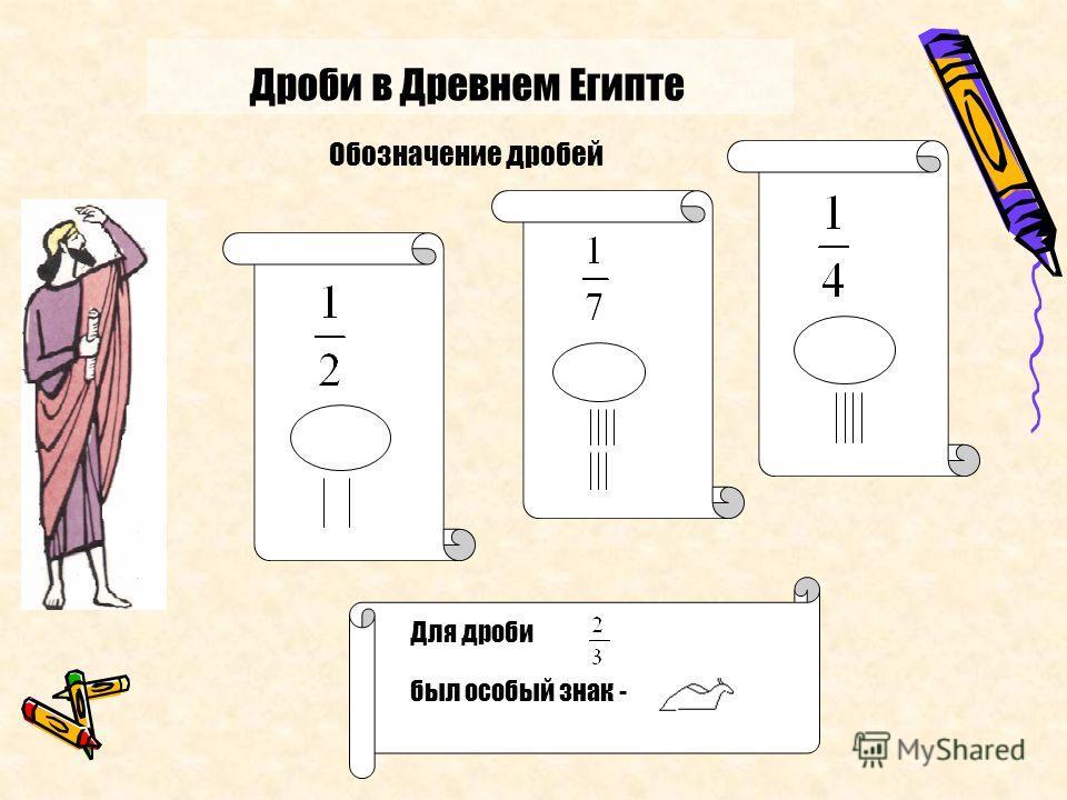 Дроби в Древнем Египте Обозначение дробей Для дроби был особый знак -