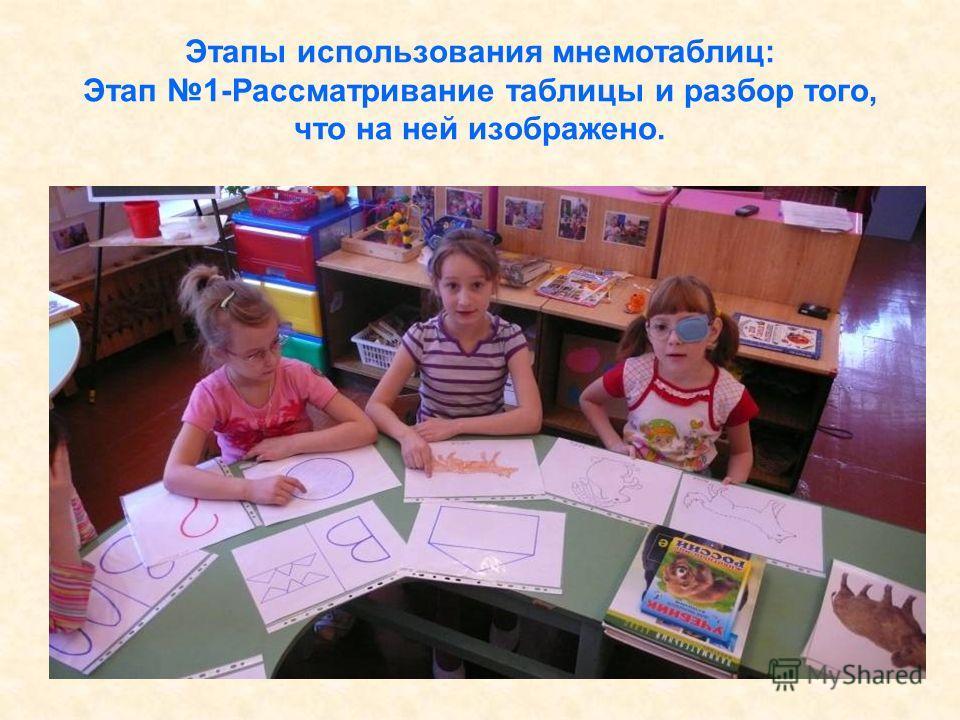 Этапы использования мнемотаблиц: Этап 1-Рассматривание таблицы и разбор того, что на ней изображено.