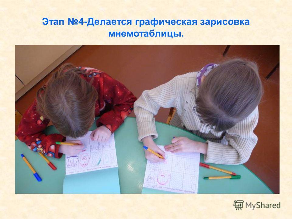 Этап 4-Делается графическая зарисовка мнемотаблицы.