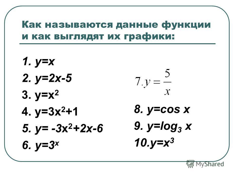 Как называются данные функции и как выглядят их графики: 1.у=х 2.у=2х-5 3.у=x 2 4.у=3х 2 +1 5.у= -3x 2 +2х-6 6.у=3 х 8.у=cos x 9.у=log 3 x 10.у=х 3
