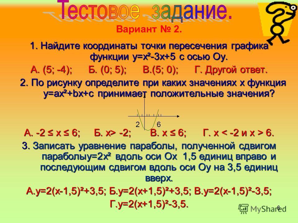 5 Вариант 1 1.Не строя график функции y=x²+4x+3, найти y при x=1. А. 2; Б.-4; В. 3; Г. 8. 2. Принадлежит ли точка М (1;-6) параболе y=-3x²+4x-7? А. Да; Б.Нет; В. Не знаю. 3. По рисунку определите промежутки убывания функции. 4 -3 А. y