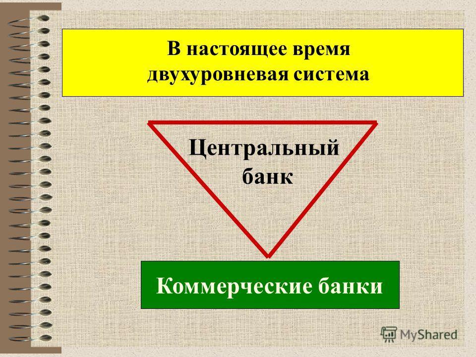 БАНКОВСКАЯ СИСТЕМА До 1989 года трехуровневая система ГОСБАНК СССР Промстройбанк Агробанк Жилсоцбанк Сбербанк Внешэкономбанк СПЕЦИАЛИЗИРОВАННЫЕ БАНКИ ФИЛИАЛЫ СПЕЦИАЛИЗИРОВАННЫХ БАНКОВ ( ОКОЛО 6 000 )