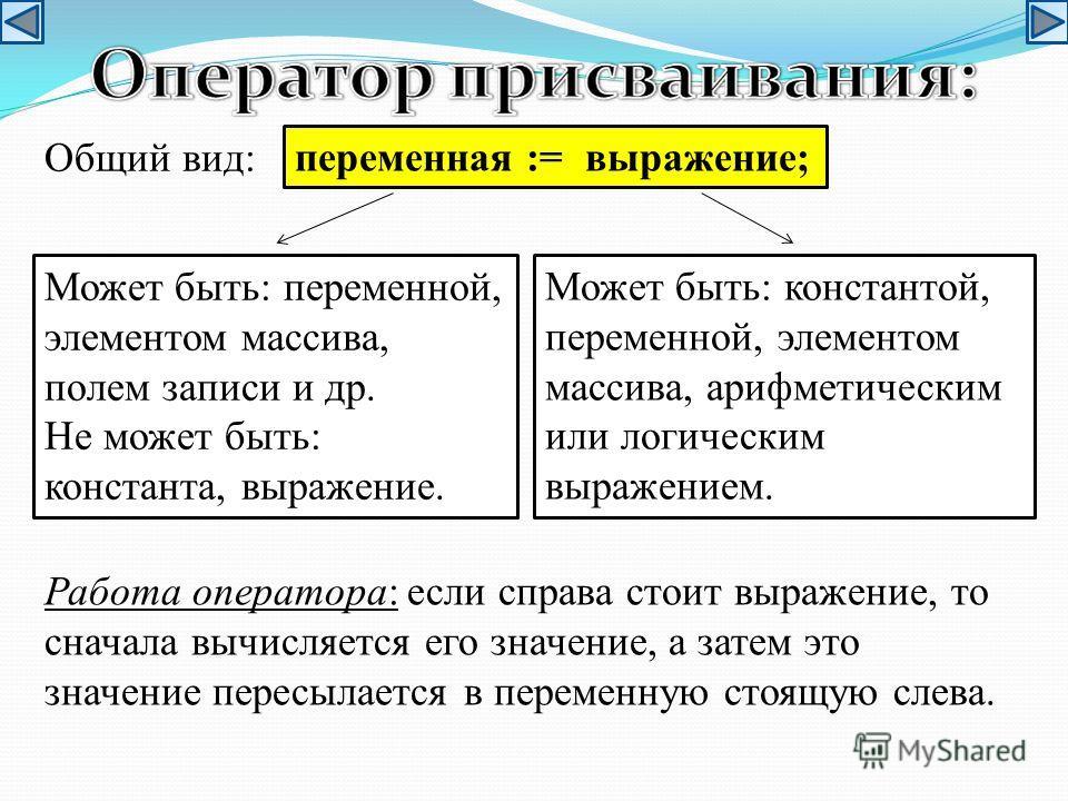 Общий вид: переменная := выражение; Может быть: переменной, элементом массива, полем записи и др. Не может быть: константа, выражение. Может быть: константой, переменной, элементом массива, арифметическим или логическим выражением. Работа оператора: