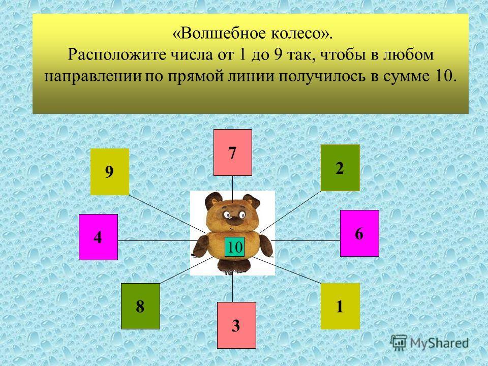 Назови числа, которые нужно вставить в «окошки», чтобы в сумме получилось число 10. 6 24 8 31