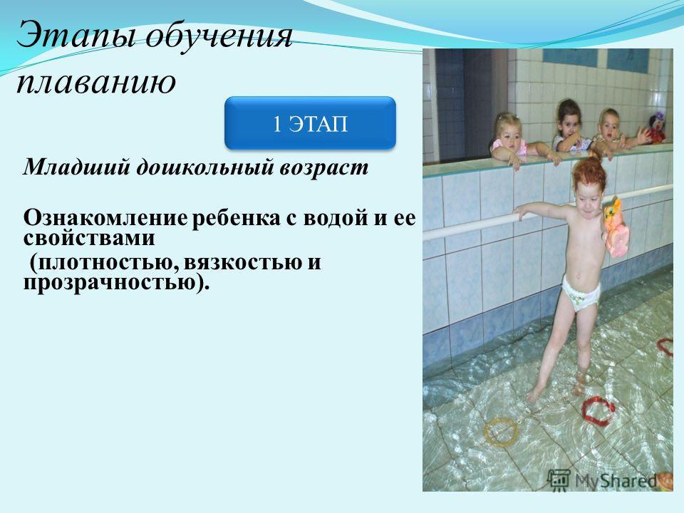 Этапы обучения плаванию Младший дошкольный возраст Ознакомление ребенка с водой и ее свойствами (плотностью, вязкостью и прозрачностью). 1 ЭТАП