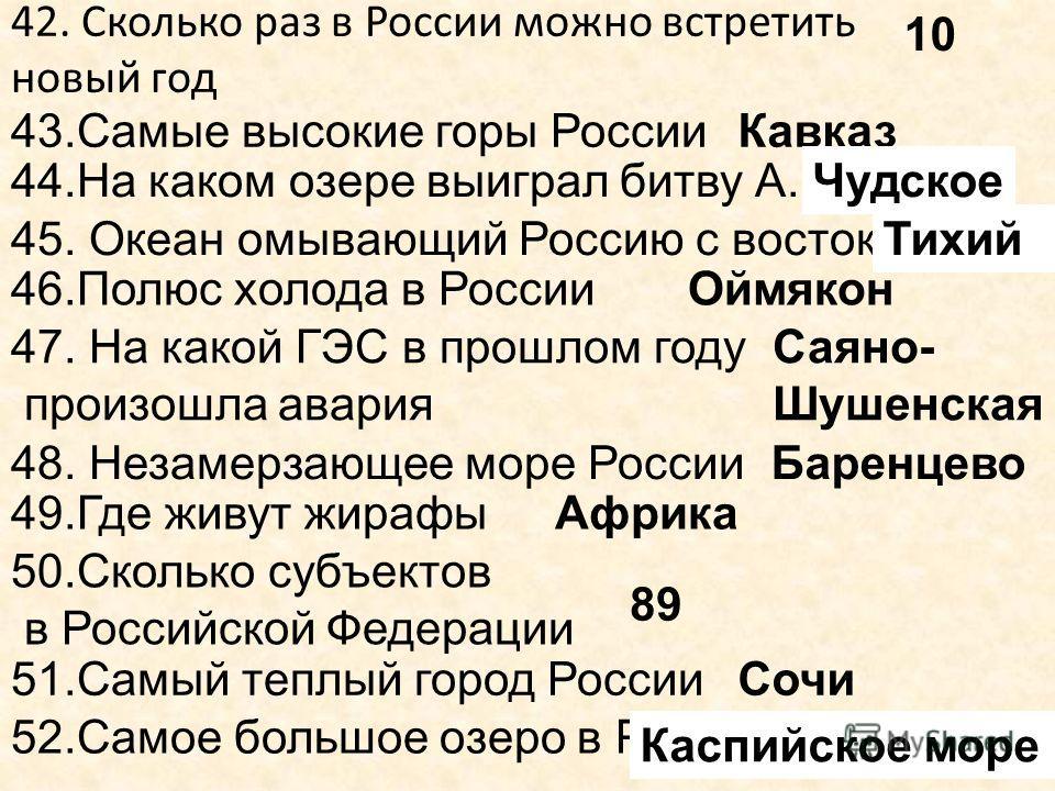 42. Сколько раз в России можно встретить новый год 10 43.Самые высокие горы РоссииКавказ 44.На каком озере выиграл битву А. НевскийЧудское 45. Океан омывающий Россию с востокаТихий 46.Полюс холода в РоссииОймякон 47. На какой ГЭС в прошлом году произ