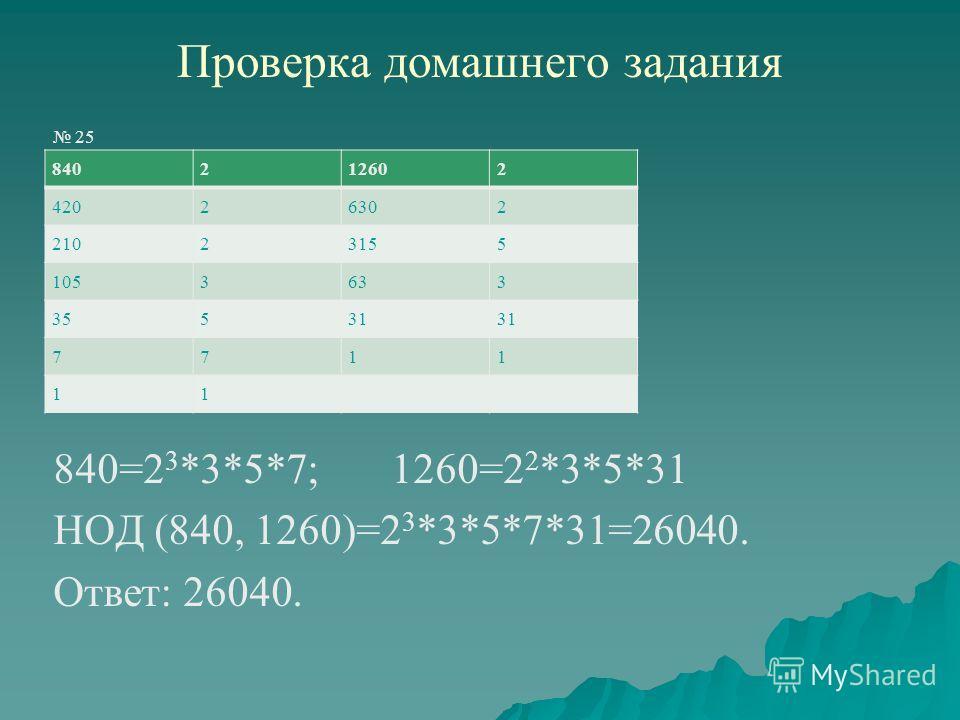 Проверка домашнего задания 25 840=2 3 *3*5*7; 1260=2 2 *3*5*31 НОД (840, 1260)=2 3 *3*5*7*31=26040. Ответ: 26040. 840212602 42026302 21023155 1053633 35531 7711 11