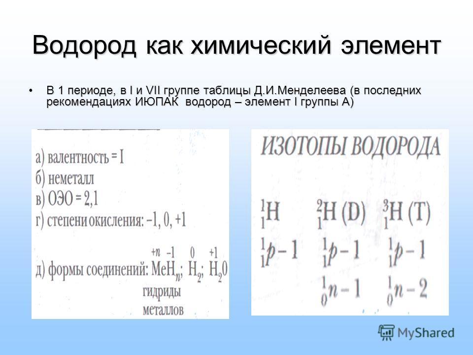Водород как химический элемент В 1 периоде, в I и VII группе таблицы Д.И.Менделеева (в последних рекомендациях ИЮПАК водород – элемент I группы А)В 1 периоде, в I и VII группе таблицы Д.И.Менделеева (в последних рекомендациях ИЮПАК водород – элемент