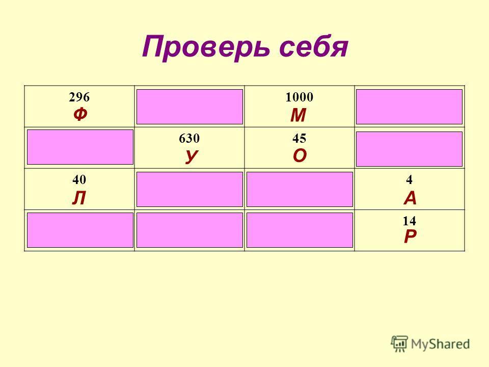 Математическое лото 296 Ф 25 З 1000 М 108 Н 2П2П 630 У 45 О 180 Т 40 Л 280 Е 20 Ь 4А4А 3Р3Р 129 И 38 Е 14 Р
