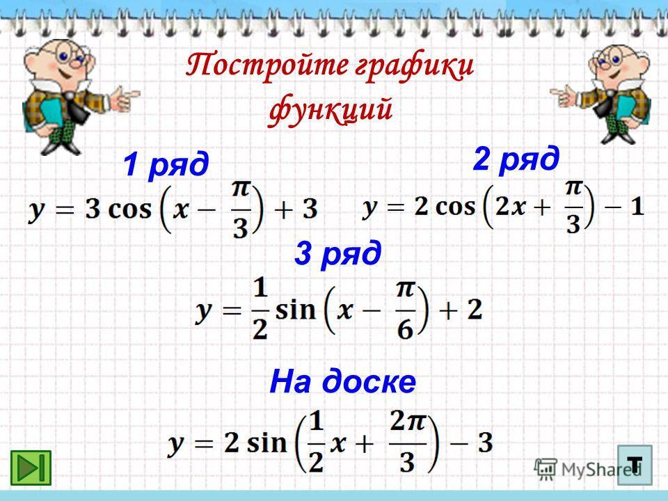 Постройте графики функций 1 ряд 3 ряд 2 ряд На доске Т
