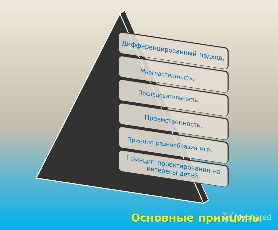Основные принципы