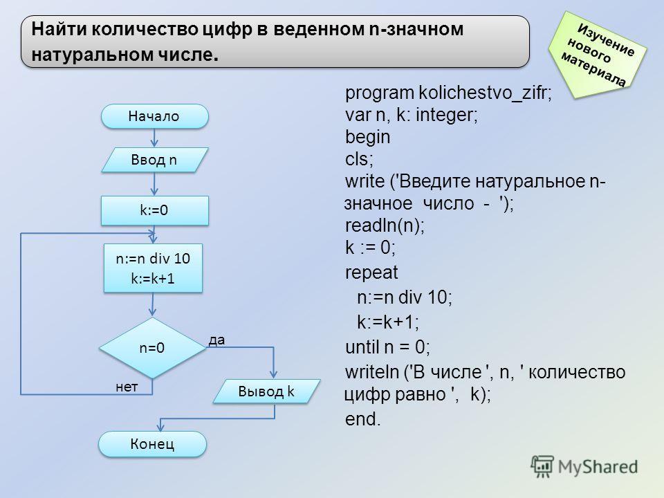 program kolichestvo_zifr; var n, k: integer; begin cls; write ('Введите натуральное n- значное число - '); readln(n); k := 0; repeat n:=n div 10; k:=k+1; until n = 0; writeln ('В числе ', n, ' количество цифр равно ', k); end. Начало Ввод n k:=0 n=0n