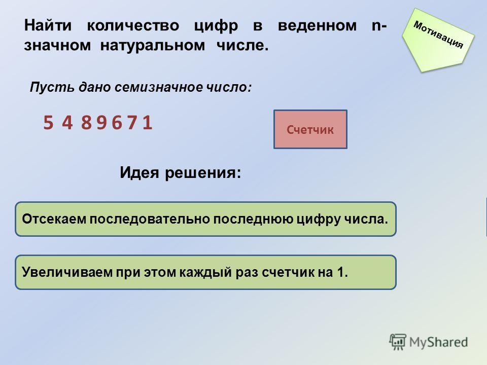 Найти количество цифр в веденном n- значном натуральном числе. Пусть дано семизначное число: Мотивация 5489617 1 1 1 1 1 1 1 Счетчик Счетчик = 7 Отсекаем последовательно последнюю цифру числа. Увеличиваем при этом каждый раз счетчик на 1. Идея решени