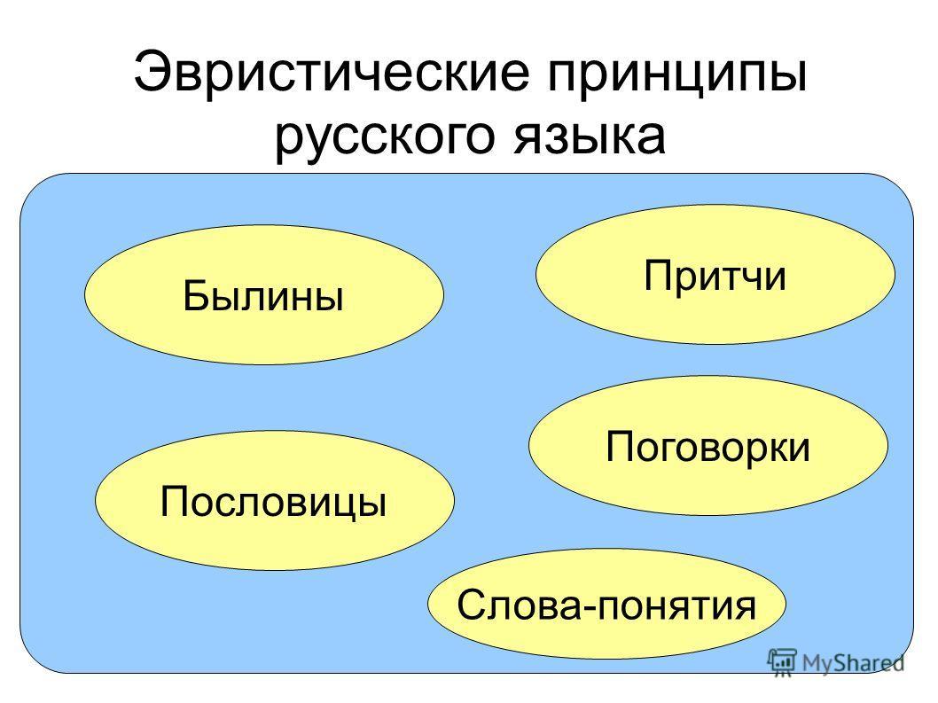 Эвристические принципы русского языка Былины Притчи Пословицы Поговорки Слова-понятия
