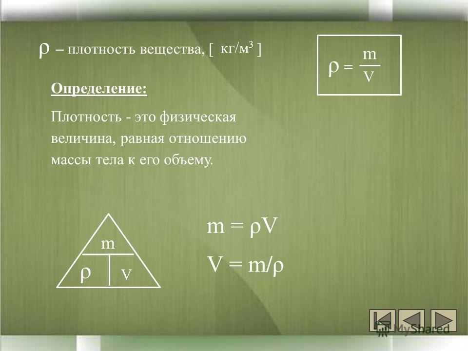Результат измерений m v mvmv m мал, [г] V мал, [см 3 ] m бол, [ г ] V бол, [см 3 ] Станция «ПРОБЛЕМНАЯ»
