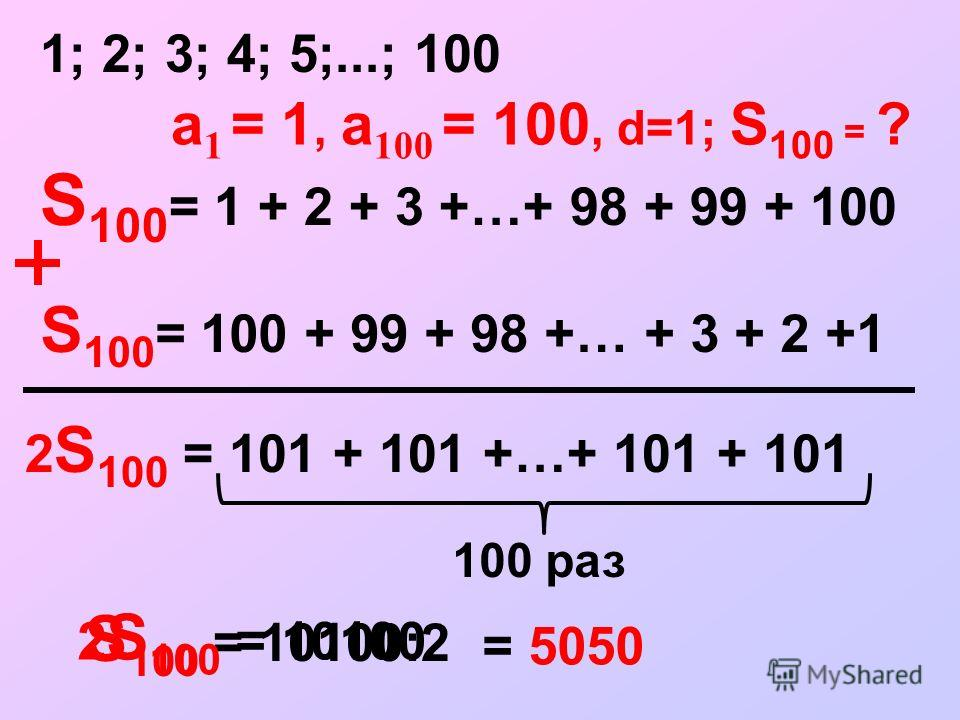 S 100 = 1 + 2 + 3 +…+ 98 + 99 + 100 1; 2; 3; 4; 5;...; 100 a 1 = 1, a 100 = 100, d=1; S 100 = ? S 100 = 100 + 99 + 98 +… + 3 + 2 +1 2 S 100 = 101 + 101 +…+ 101 + 101 = 5050 S 100 = 10100:2 100 раз 2 S 100 = 10100