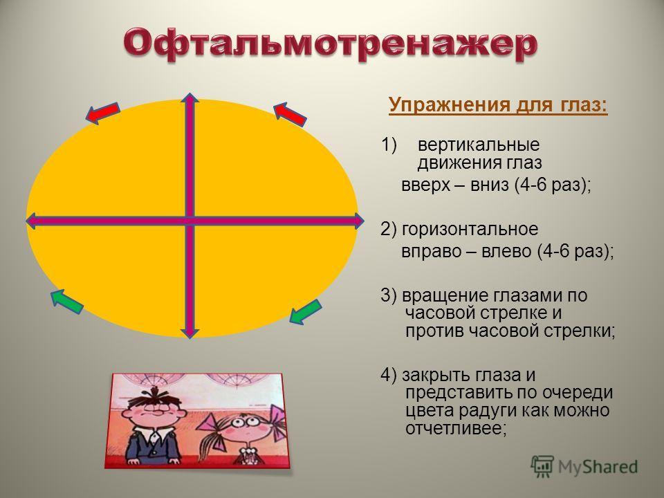 Упражнения для глаз: 1)вертикальные движения глаз вверх – вниз (4-6 раз); 2) горизонтальное вправо – влево (4-6 раз); 3) вращение глазами по часовой стрелке и против часовой стрелки; 4) закрыть глаза и представить по очереди цвета радуги как можно от
