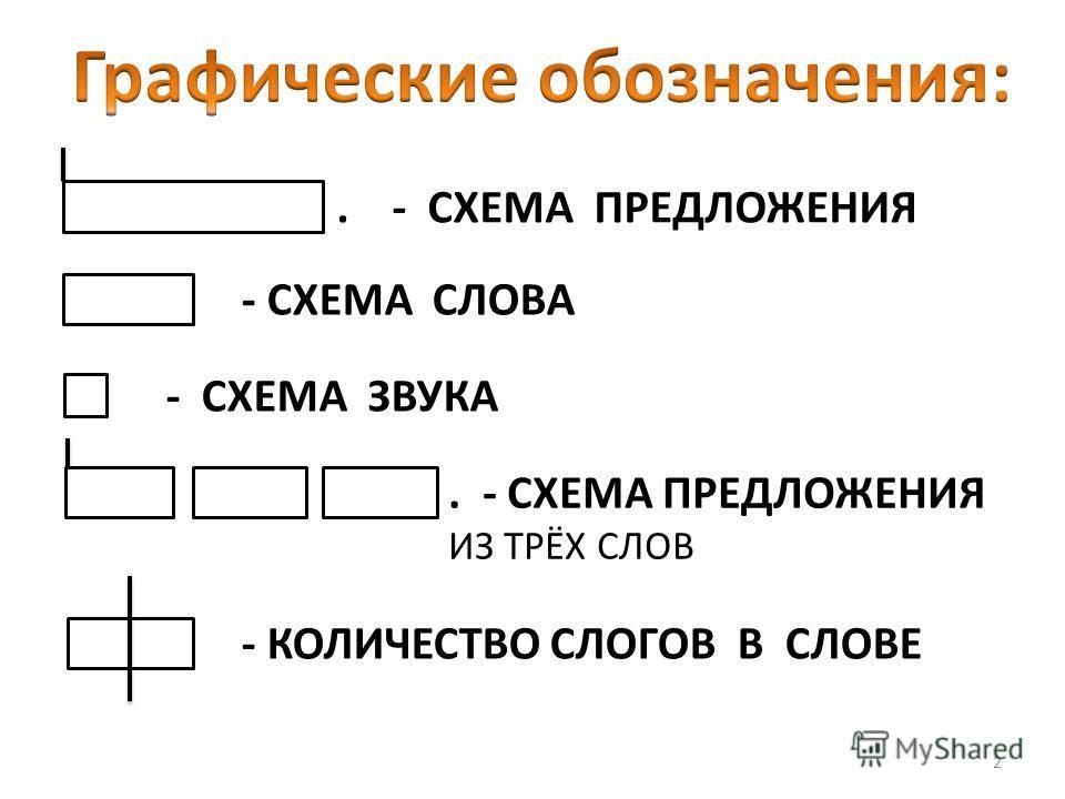 СХЕМА ПРЕДЛОЖЕНИЯ ИЗ ТРЁХ .