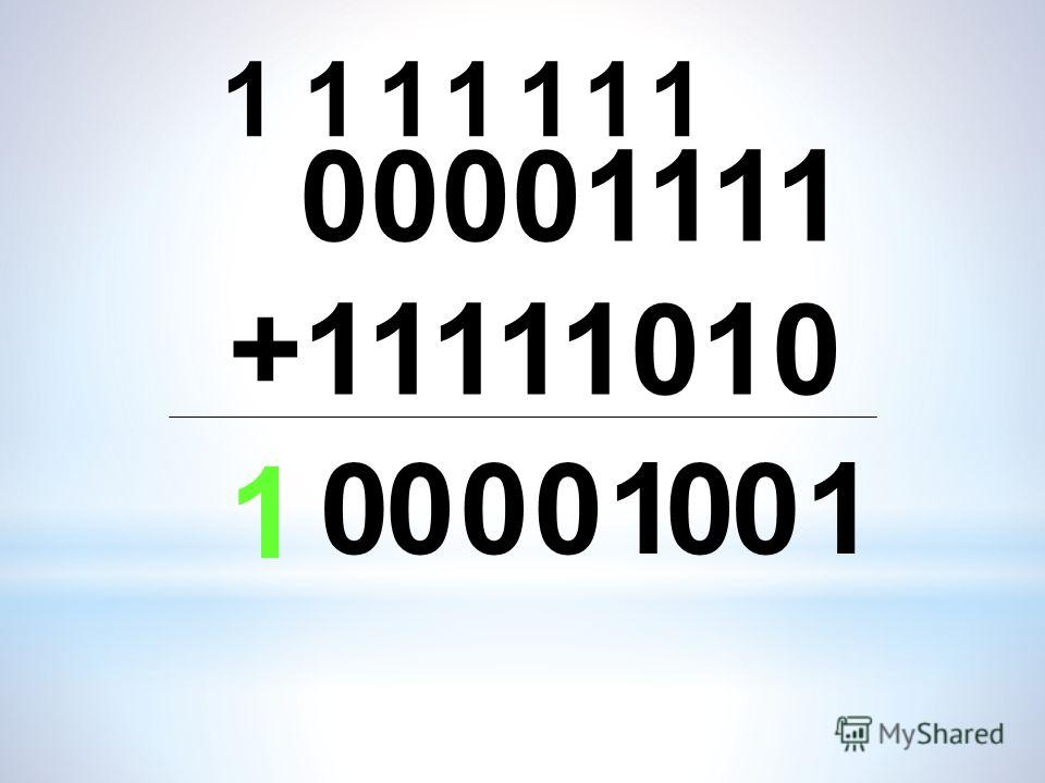 00001111 +11111010 1 1 0001 1111 000 111
