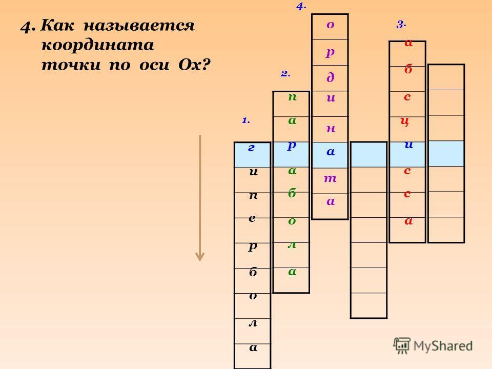 2. 3. и р г и е п а л о б р 3. Как называется координата точки по оси Ох? п а б а л о а б а с ц с а с
