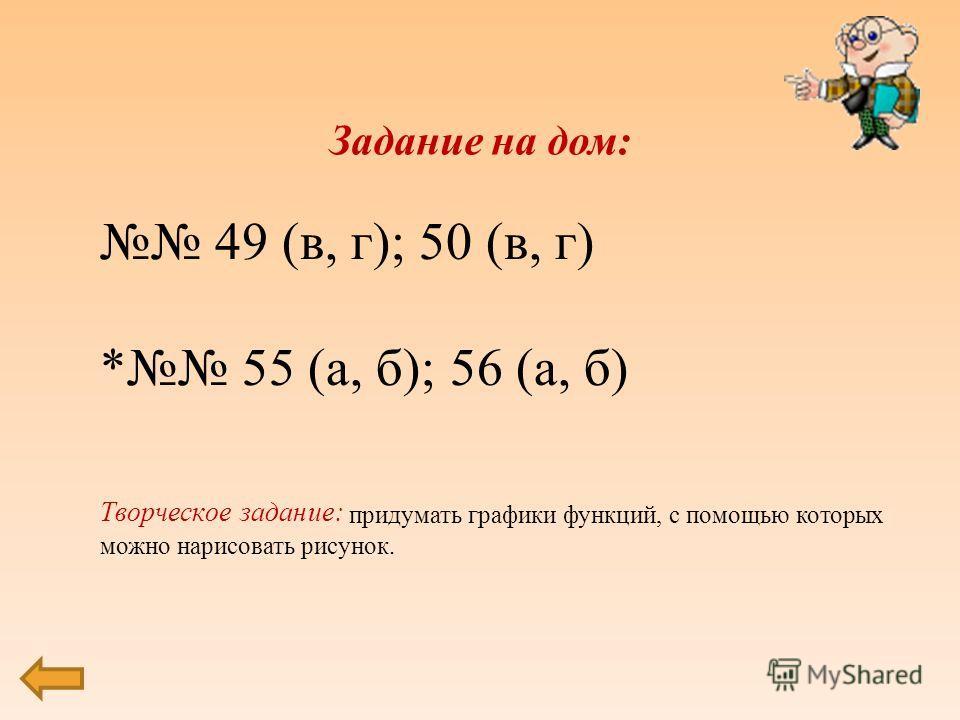 Индивидуальный тренинг Постройте график функции: Определите D(f), E(f): 2 балла 3 балла наберите максимальное количество баллов y = -2sinx у = |х-1 | y=2(x-2) 2 дополнительно :