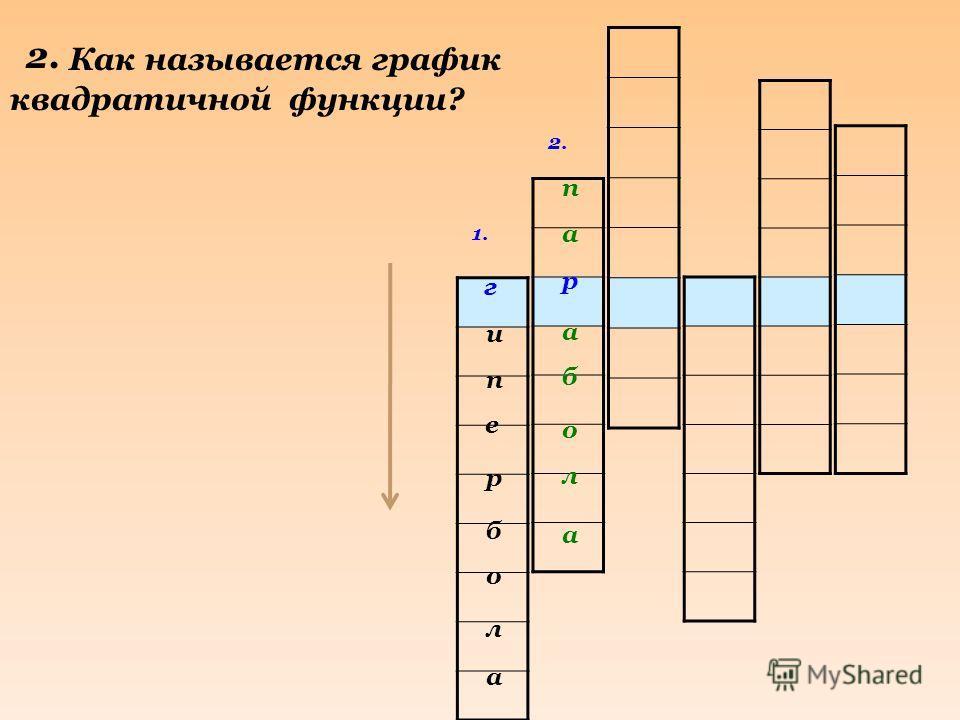 1. г 1. Как называется график функции обратной пропорциональности ? и е п а л о б р