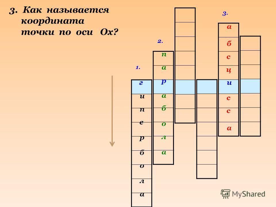 1. 2. р г и е п а л о б р 2. Как называется график квадратичной функции? п а б а л о а