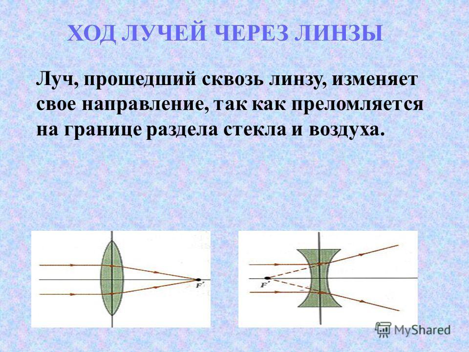Луч, прошедший сквозь линзу, изменяет свое направление, так как преломляется на границе раздела стекла и воздуха. ХОД ЛУЧЕЙ ЧЕРЕЗ ЛИНЗЫ