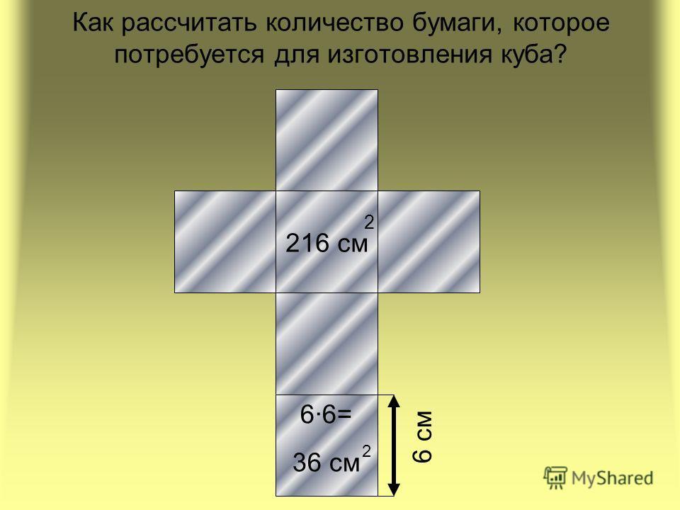 Как рассчитать количество бумаги, которое потребуется для изготовления куба? 6 см 66= 36 см 216 см 2 2