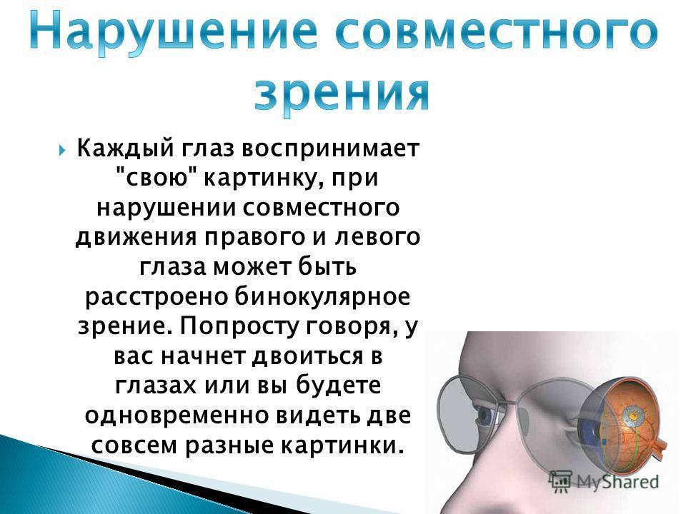 Каждый глаз воспринимает
