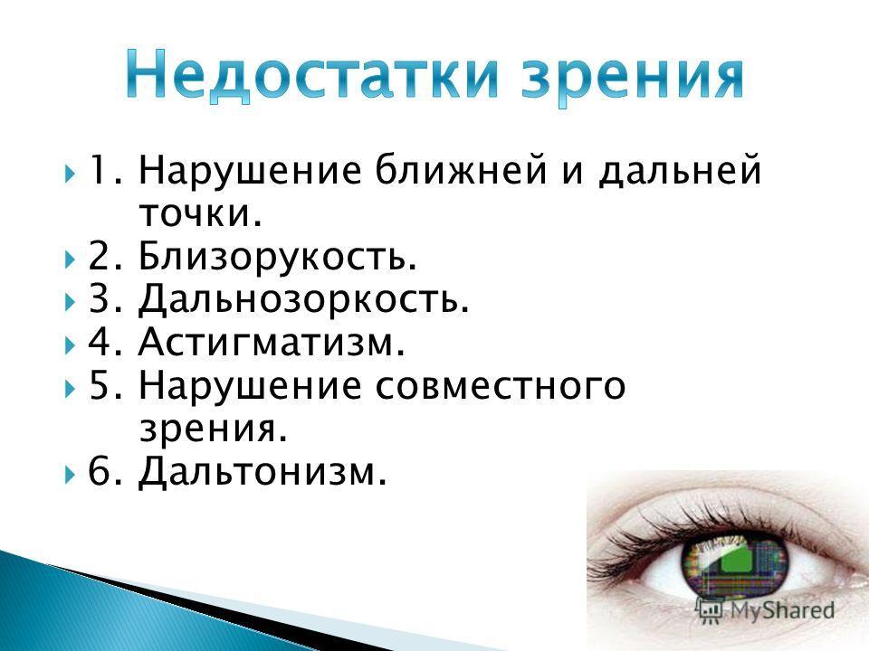 1. Нарушение ближней и дальней точки. 2. Близорукость. 3. Дальнозоркость. 4. Астигматизм. 5. Нарушение совместного зрения. 6. Дальтонизм.