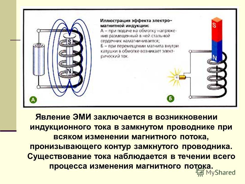 Явление ЭМИ заключается в возникновении индукционного тока в замкнутом проводнике при всяком изменении магнитного потока, пронизывающего контур замкнутого проводника. Существование тока наблюдается в течении всего процесса изменения магнитного потока