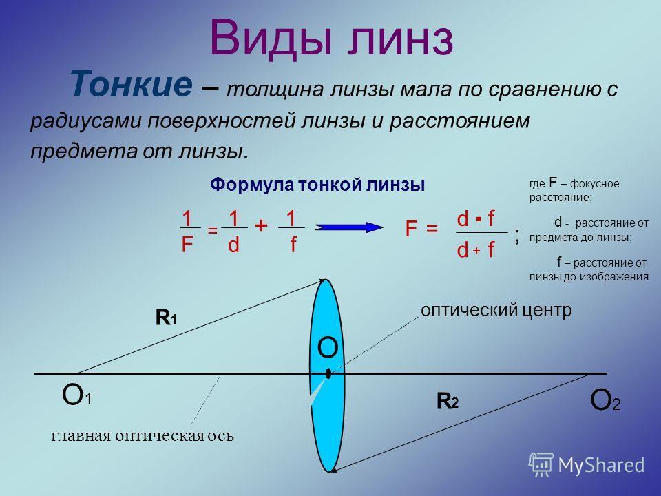 Виды линз Тонкие – толщина линзы мала по сравнению с радиусами поверхностей линзы и расстоянием предмета от линзы. О1О1 О2О2 О R1R1 R2R2 оптический центр главная оптическая ось 1 F = 1 d + 1 f F= d. f d + f ; где F – фокусное расстояние; d - расстоян