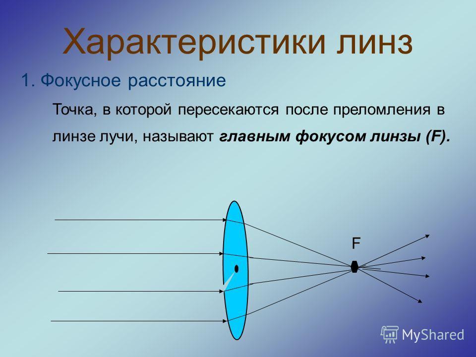 Характеристики линз 1. Фокусное расстояние Точка, в которой пересекаются после преломления в линзе лучи, называют главным фокусом линзы (F). F