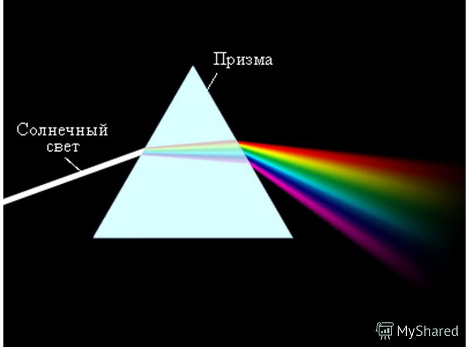 Первый опыт по разложению белого света в спектр был осуществлен И. Ньютоном (1672 г.). И. Ньютоном К О Ж З Г С Ф