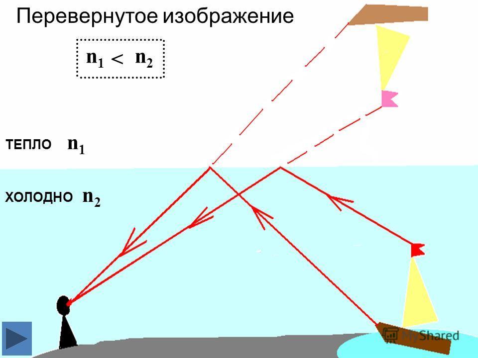 ХОЛОДНО ТЕПЛО n1n1 n2n2 n1n1 n2n2 < Перевернутое изображение