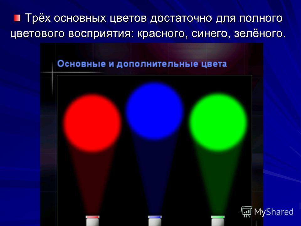 Трёх основных цветов достаточно для полного цветового восприятия: красного, синего, зелёного.