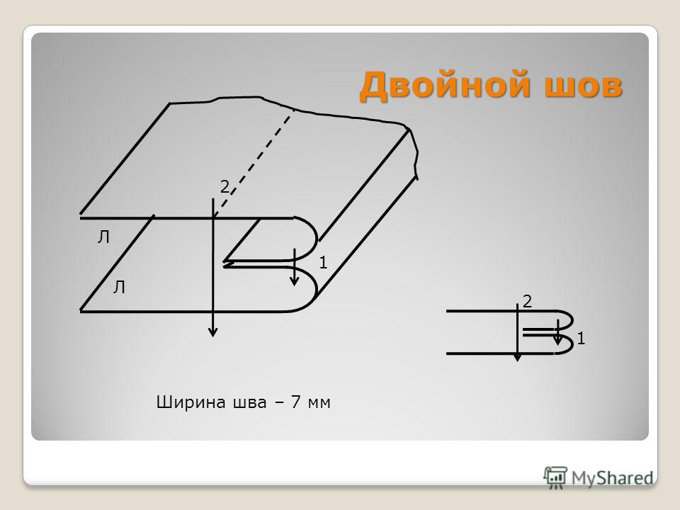 Двойной шов 1 2 Ширина шва – 7 мм 1 2 Л Л