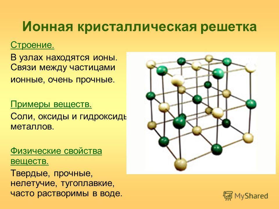 Ионная кристаллическая решетка Строение. В узлах находятся ионы. Связи между частицами ионные, очень прочные. Примеры веществ. Соли, оксиды и гидроксиды металлов. Физические свойства веществ. Твердые, прочные, нелетучие, тугоплавкие, часто растворимы