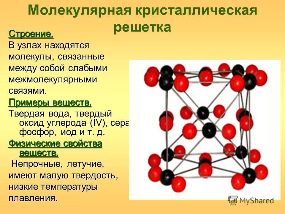 Молекулярная кристаллическая решеткаСтроение. В узлах находятся молекулы, связанные между собой слабыми межмолекулярнымисвязями. Примеры веществ. Твердая вода, твердый оксид углерода (IV), сера, фосфор, иод и т. д. Физические свойства веществ. Непроч