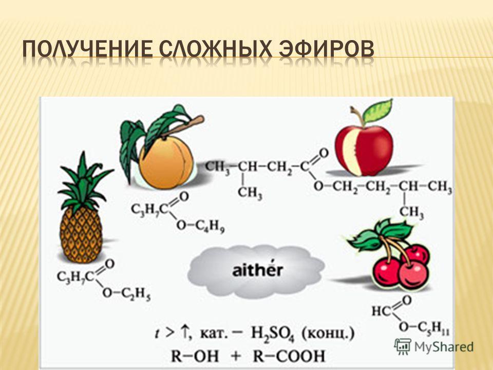 В состав аспирина входит карбоксильная группа, которую можно доказать по наличию запаха уксусной кислоты. Появляющееся фиолетовое окрашивание указывает на выделение салициловой кислоты, содержащей свободную фенольную группу. Как сложный эфир ацетилса