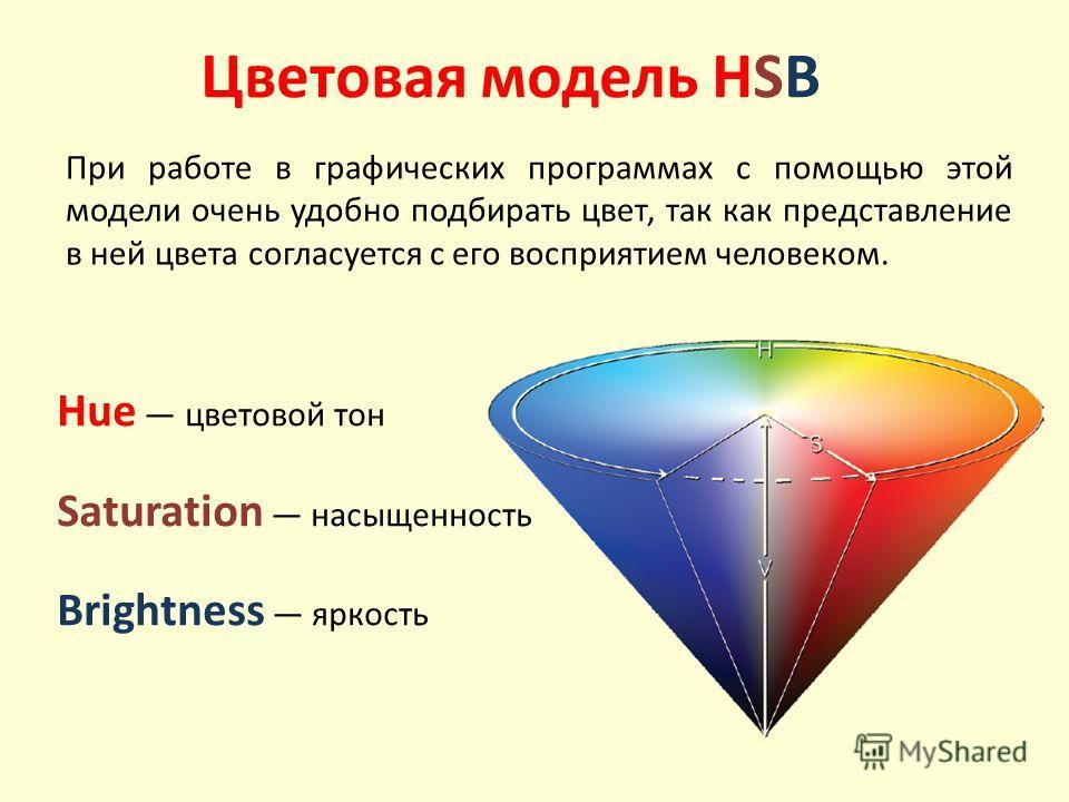 Цветовая модель HSB Hue цветовой тон Saturation насыщенность Brightness яркость При работе в графических программах с помощью этой модели очень удобно подбирать цвет, так как представление в ней цвета согласуется с его восприятием человеком.