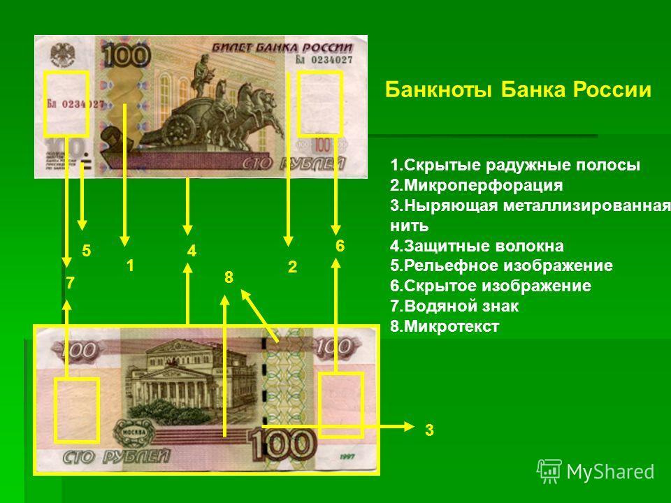 Радужные полосы на банкнотах альбом для монет fischer