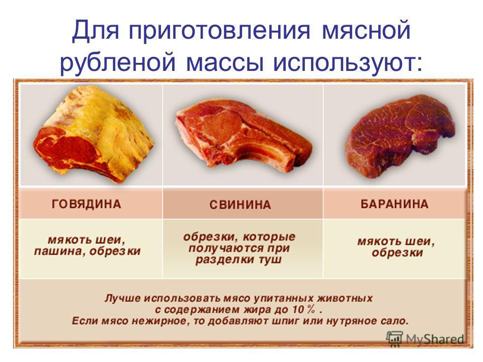 Как можно вкусно приготовить молодой картофель
