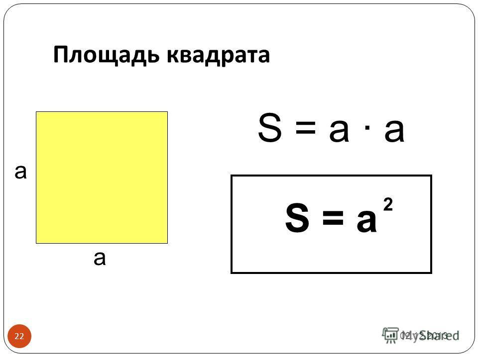 Площадь квадрата S = a · а S = a 2 а а 02.12.2013 22