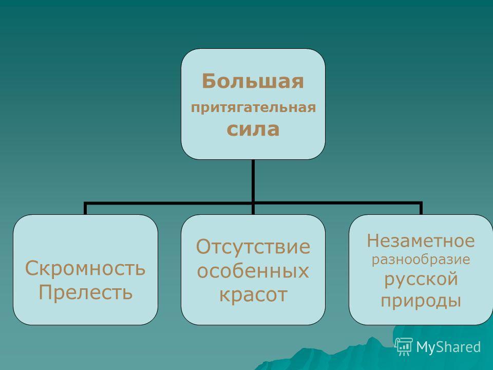 Скромность Прелесть Отсутствие особенных красот Незаметное разнообразие русской природы