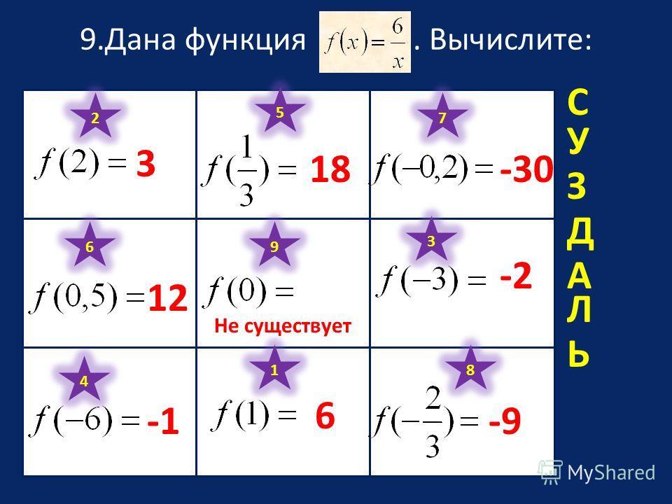 9.Дана функция. Вычислите: 1 6 2 3 3 -2 4 5 18 6 12 7 -30 8 -9 9 Не существует С У З Д Л Ь А