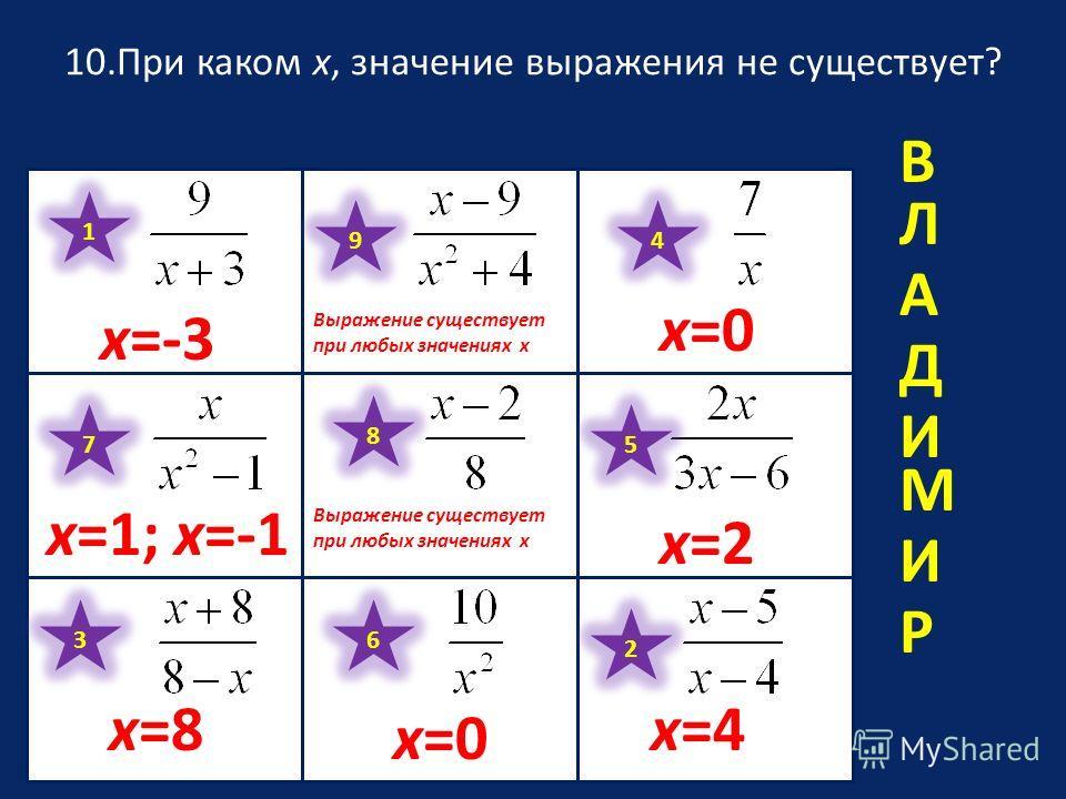 10.При каком х, значение выражения не существует? 1 х=-3 2 х=4 3 х=8 4 х=0 5 х=2 6 х=0 7 х=1; х=-1 8 Выражение существует при любых значениях х 9 В Л А Д М И Р И